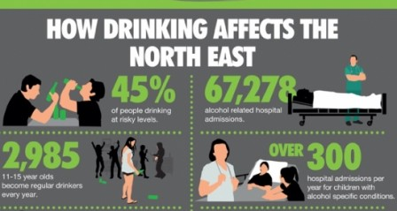 North East alcohol harm infographic